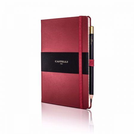 DEMO Notebook - Cordoba